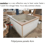 Wall insulation for square rectangular hot tub