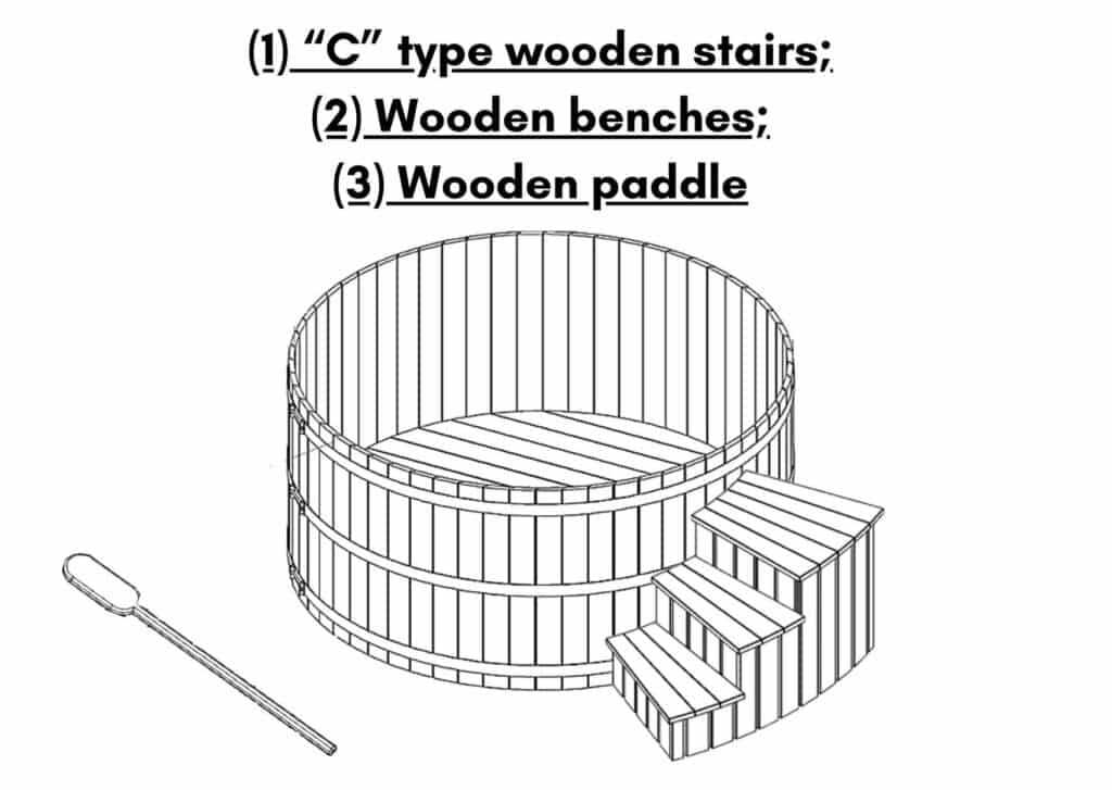 1 C type wooden stairs 2 Wooden benches 3 Wooden paddle scaled