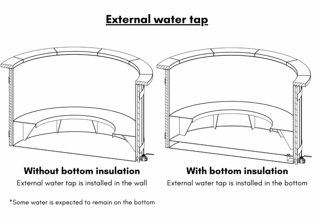 Outdoor garden hot tub jacuzzi with polypropylene liner External water tap 1